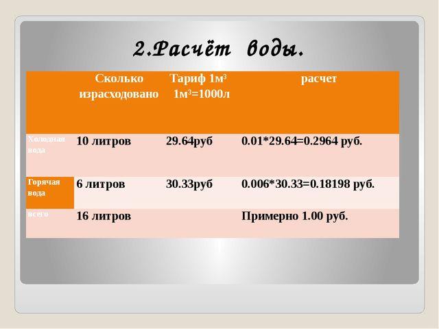 2.Расчёт воды.  Сколько израсходовано Тариф 1м³ 1м³=1000л расчет Холодная во...