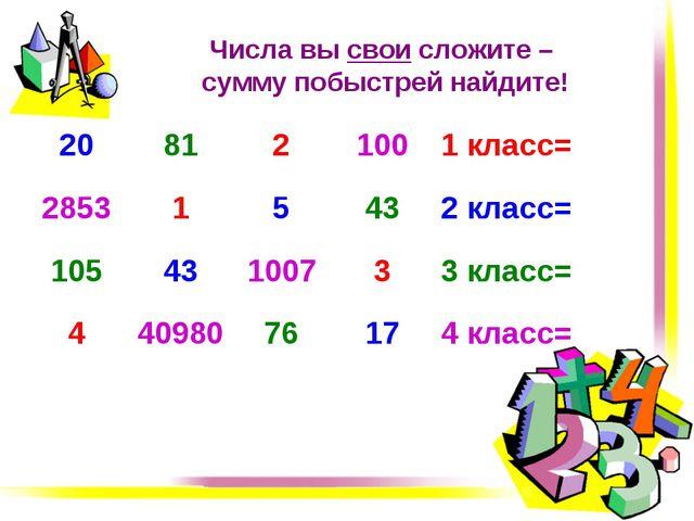 Числа вы свои сложите – сумму побыстрей найдите! 208121001 класс= 28531...