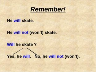 Remember! He will skate. He will not (won't) skate. Will he skate ? Yes, he w