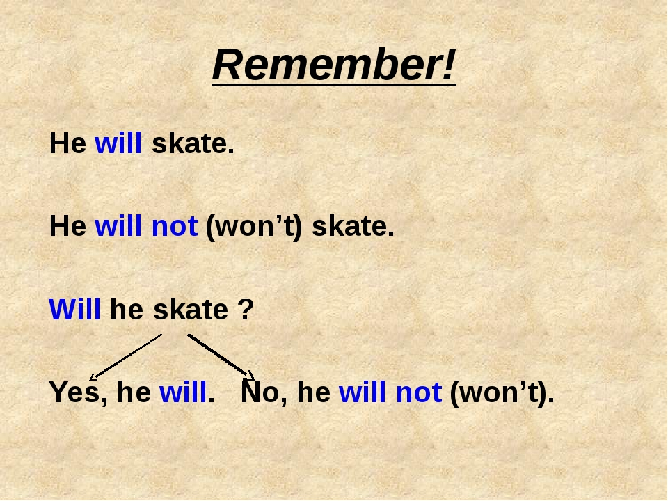 Remember! He will skate. He will not (won't) skate. Will he skate ? Yes, he w...