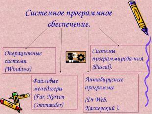 Системное программное обеспечение. Операционные системы (Windows) Системы про