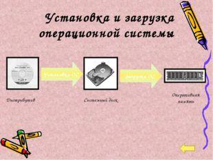 Установка и загрузка операционной системы Установка ОС Загрузка ОС Дистрибути