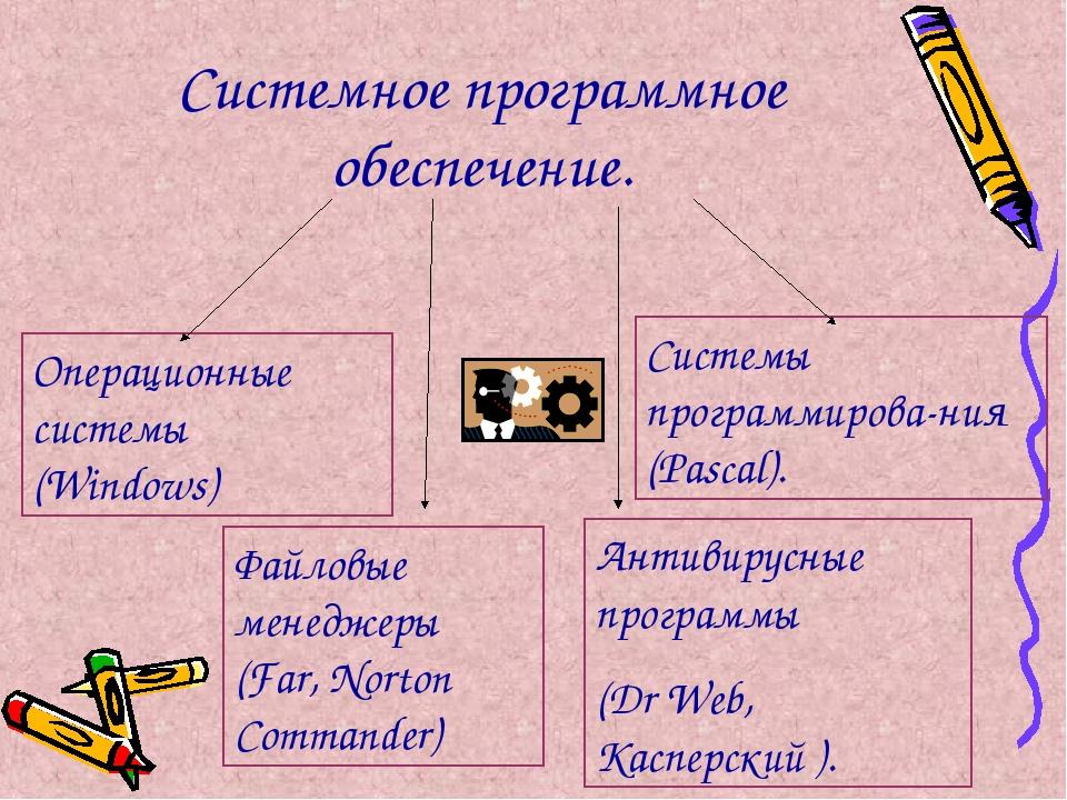 Системное программное обеспечение. Операционные системы (Windows) Системы про...