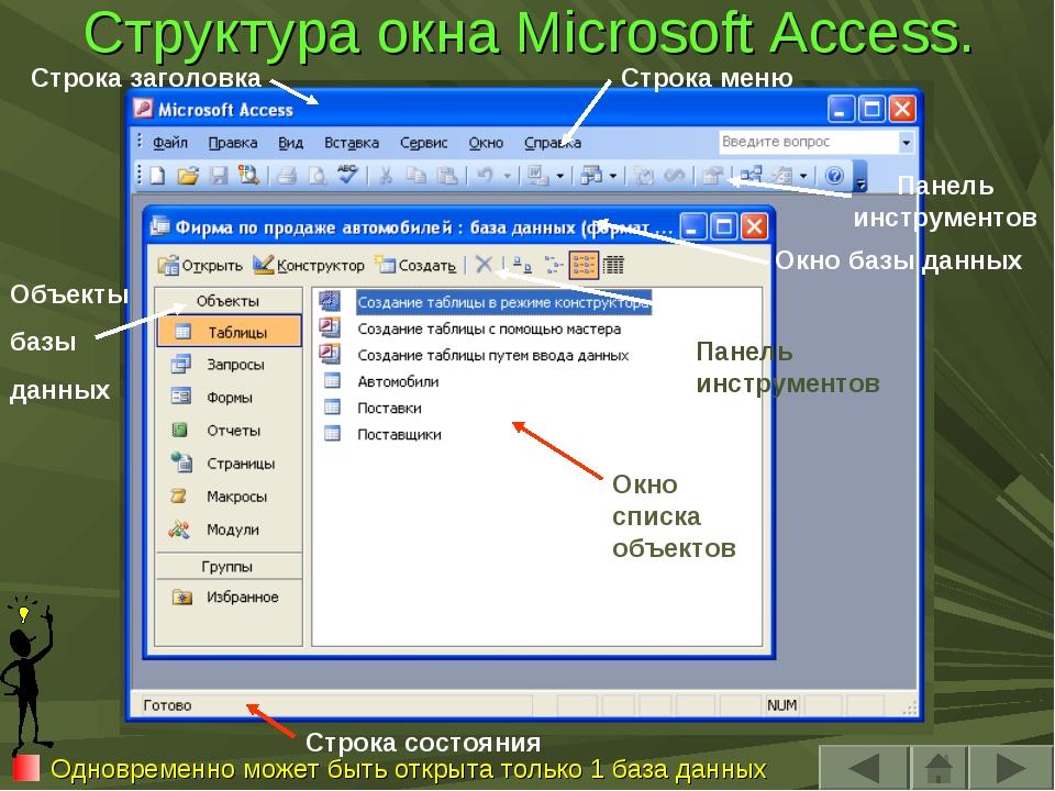 Как создать атрибуты access