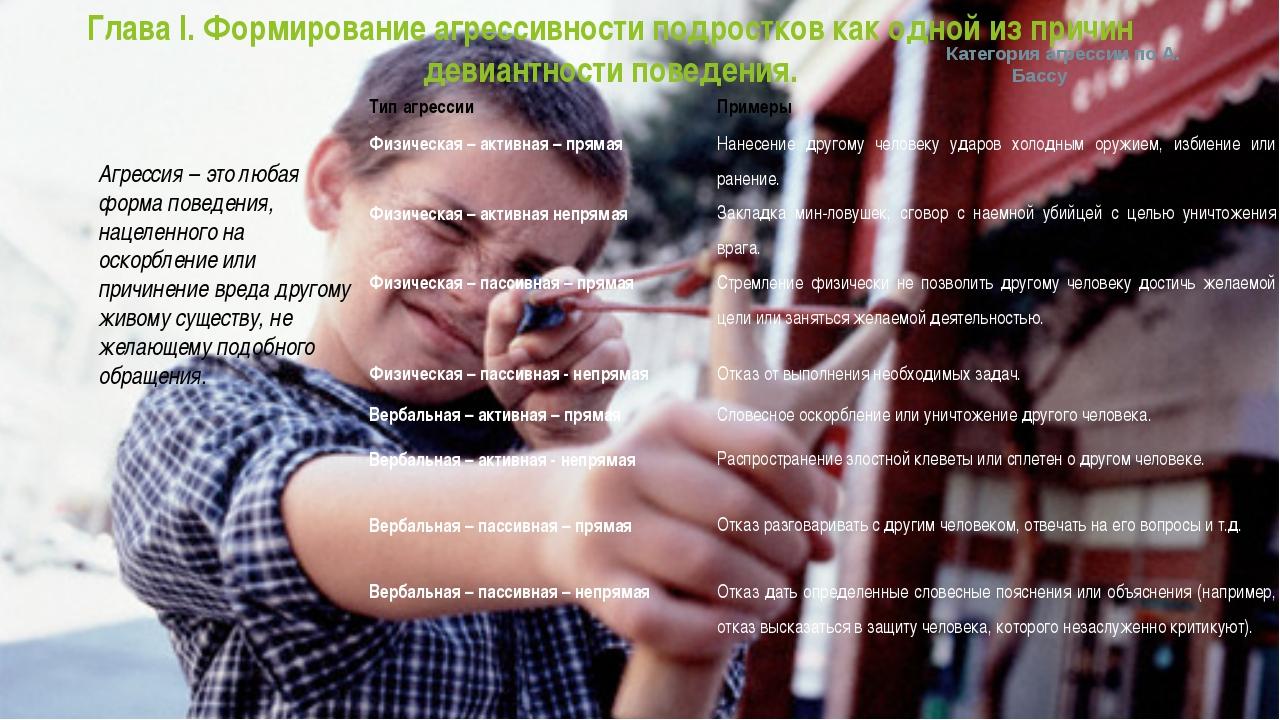 Глава I. Формирование агрессивности подростков как одной из причин девиантнос...