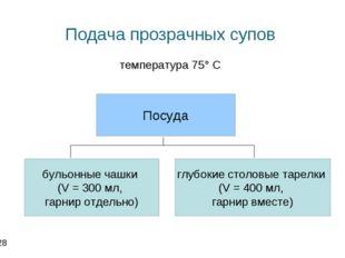 Подача прозрачных супов температура 75° С * Посуда бульонные чашки (V = 300