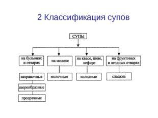 2 Классификация супов