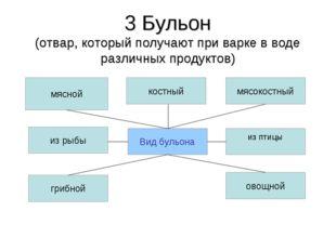 3 Бульон (отвар, который получают при варке в воде различных продуктов) * Вид