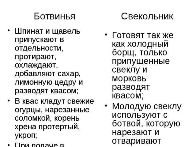 Ботвинья Свекольник Шпинат и щавель припускают в отдельности, протирают,...