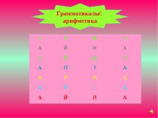 Грамматикалық арифметика АЛМА АЙНА АЙША АПТА АРПА АРҚА АЙ
