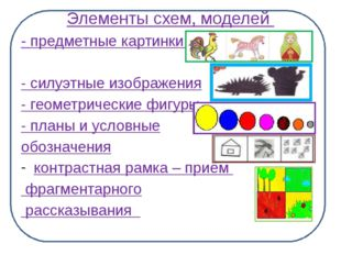 В ходе использования приема наглядного моделирования дети знакомятся с графи