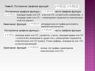 Тема 5. Построение графиков функций Построение графика функции : части графи