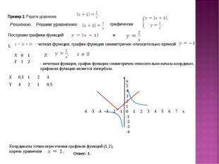 Пример 2. Решите уравнение Решение. Решим уравнение графически Построим графи