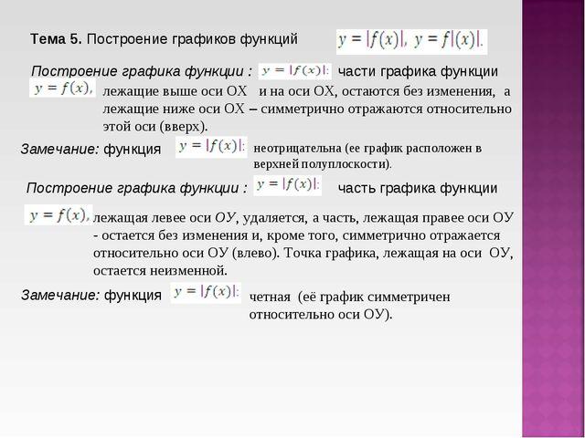 Тема 5. Построение графиков функций Построение графика функции : части графи...