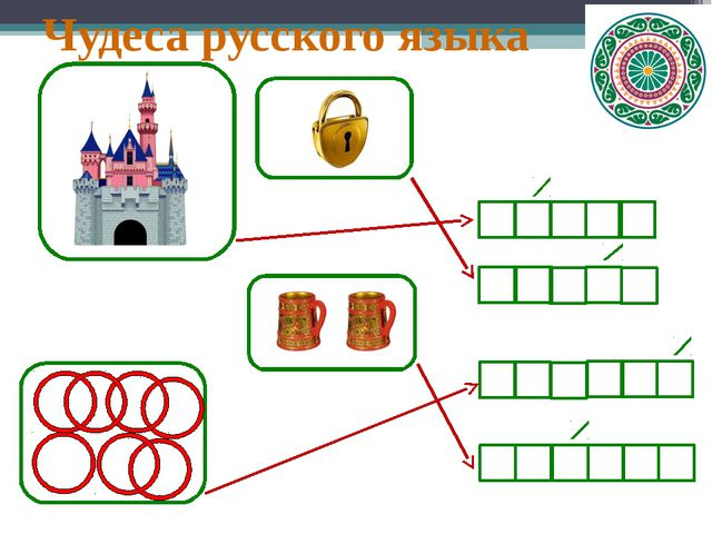 Чудеса русского языка
