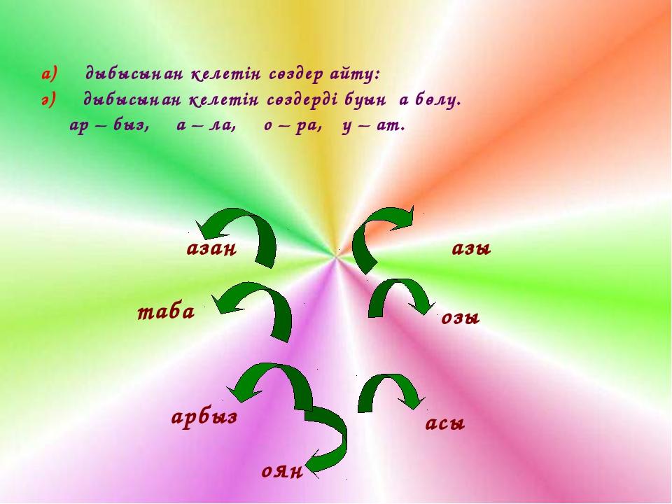 а) Қ дыбысынан келетін сөздер айту: ә) Қ дыбысынан келетін сөздерді буынға бө...