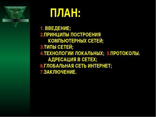 Презентация на тему Компьютерные сети  ПРИНЦИПЫ ПОСТРОЕНИЯ КОМПЬЮТЕРНЫХ СЕТЕЙ 3 ТИПЫ
