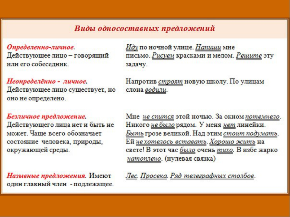 Предложение в таблицах - русский язык без проблем.