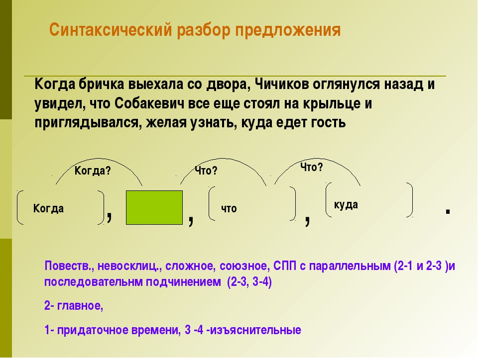 https://ds02.infourok.ru/uploads/ex/0c49/00082298-880bac20/img13.jpg
