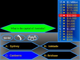 A: Sydney C: Canberra B: Adelaide D: Brisbane 50:50 15 14 13 12 11 10 9 8 7 6