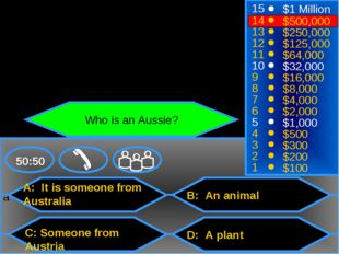 a A: It is someone from Australia C: Someone from Austria B: An animal D: A p