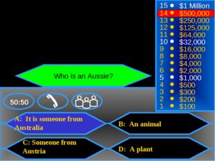 A: It is someone from Australia C: Someone from Austria B: An animal D: A pla