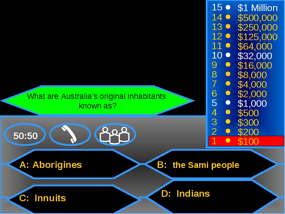 A: Aborigines C: Innuits B: the Sami people D: Indians 50:50 15 14 13 12 11 1...