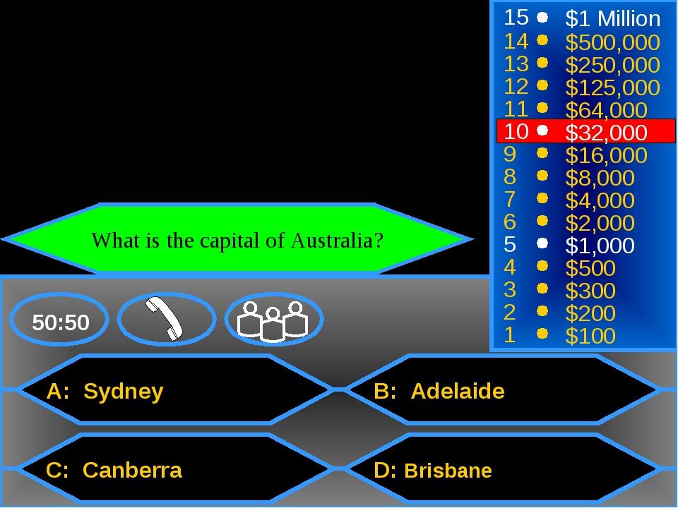 A: Sydney C: Canberra B: Adelaide D: Brisbane 50:50 15 14 13 12 11 10 9 8 7 6...