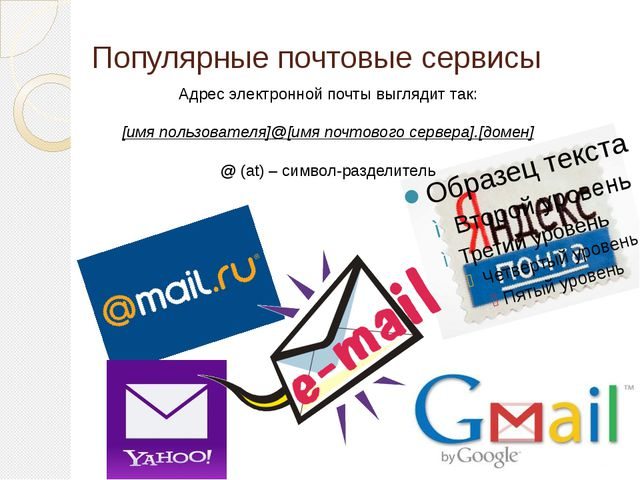 Популярные почтовые сервисы Адресэлектроннойпочтывыглядиттак: [имя пользо...