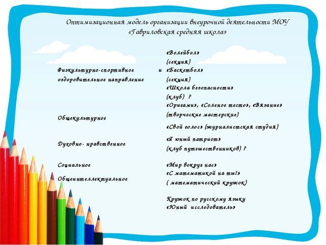 Оптимизационная модель организации внеурочной деятельности МОУ «Гавриловская...