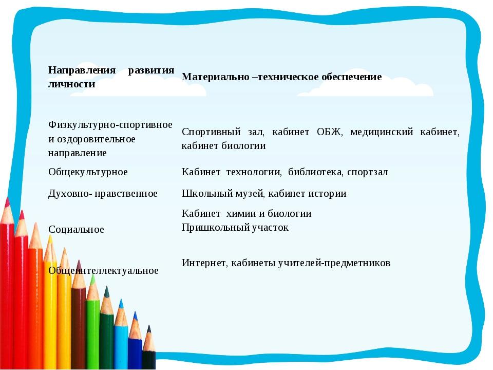 Направления развития личностиМатериально –техническое обеспечение Физкультур...