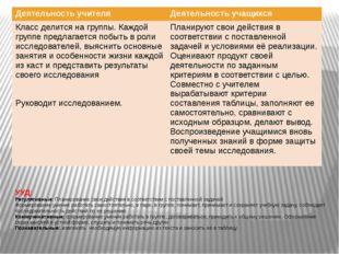 УУД: Регулятивные: Планирование свои действия в соответствии с поставленной з