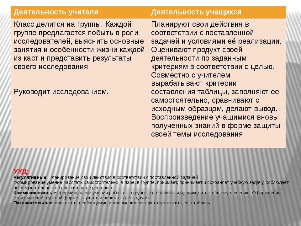 УУД: Регулятивные: Планирование свои действия в соответствии с поставленной з...