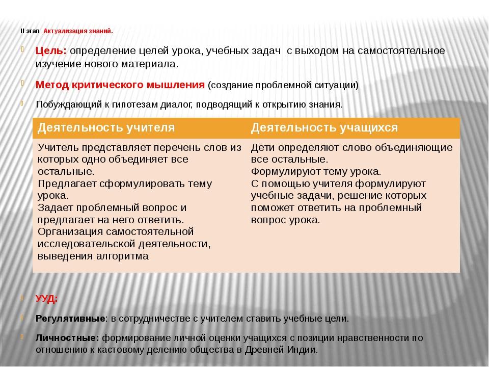 II этап. Актуализация знаний. Цель: определение целей урока, учебных задач с...