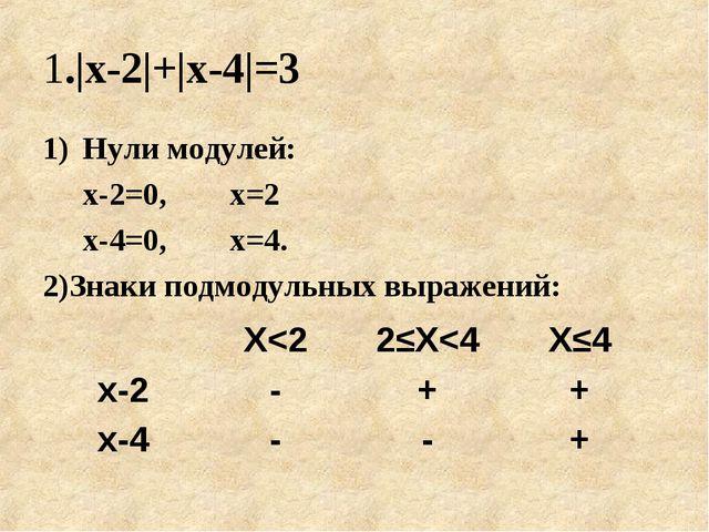 1.|х-2|+|х-4|=3 Нули модулей: х-2=0, х=2 х-4=0, х=4. 2)Знаки подмодульных в...