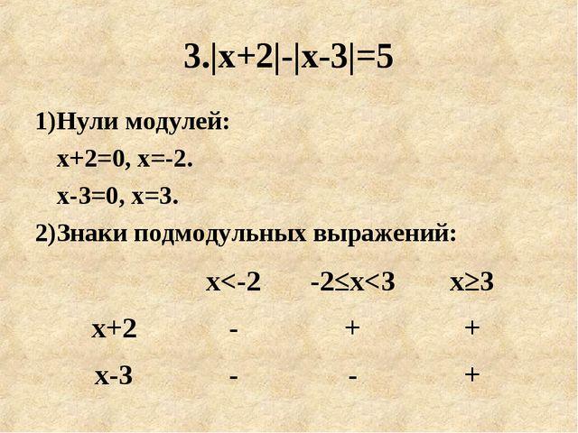 3.|х+2|-|х-3|=5 1)Нули модулей: х+2=0, х=-2. х-3=0, х=3. 2)Знаки подмодульн...