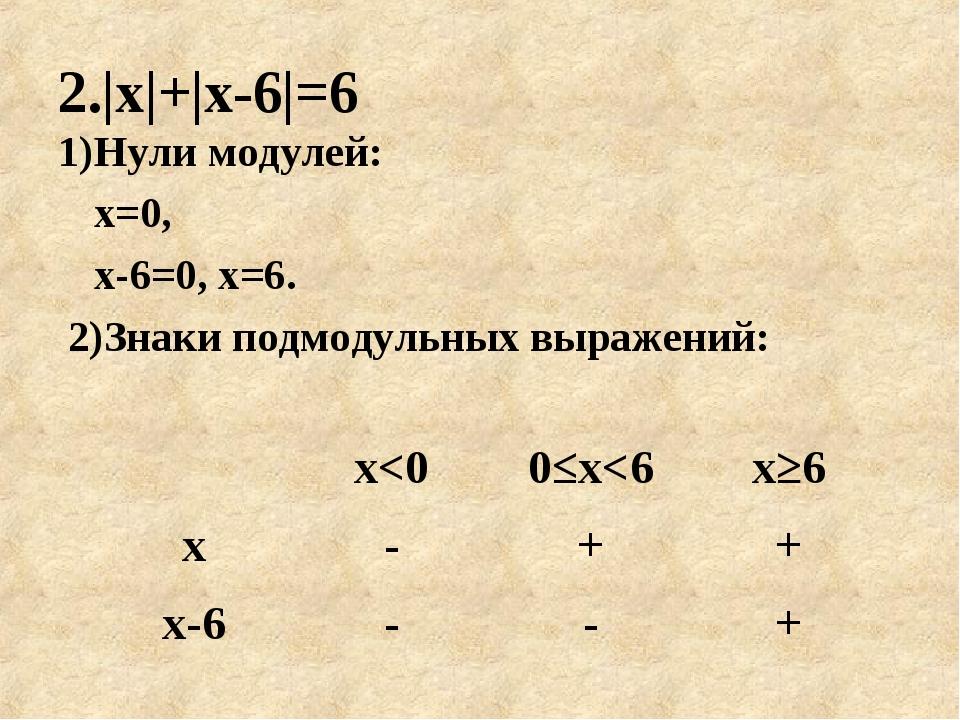 2.|х|+|х-6|=6 1)Нули модулей: х=0, х-6=0, х=6. 2)Знаки подмодульных выражен...