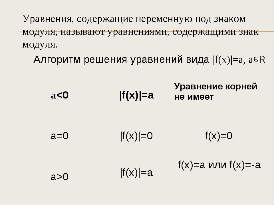 Уравнения, содержащие переменную под знаком модуля, называют уравнениями, со...
