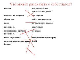 Что может рассказать о себе глагол? глагол  что делать? что сдел