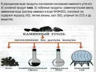 В упрощенном виде продукты коксования коксование каменного угля это: А) осно