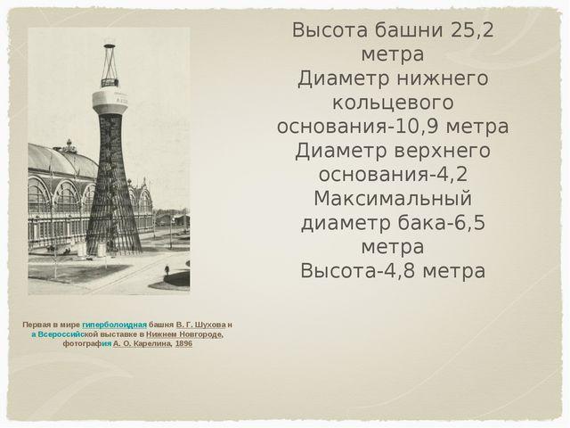 Первая в мире гиперболоидная башня В. Г. Шухова на Всероссийской выставке в Н...