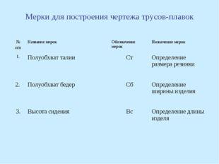 Мерки для построения чертежа трусов-плавок № п/пНазвание мерокОбозначение м