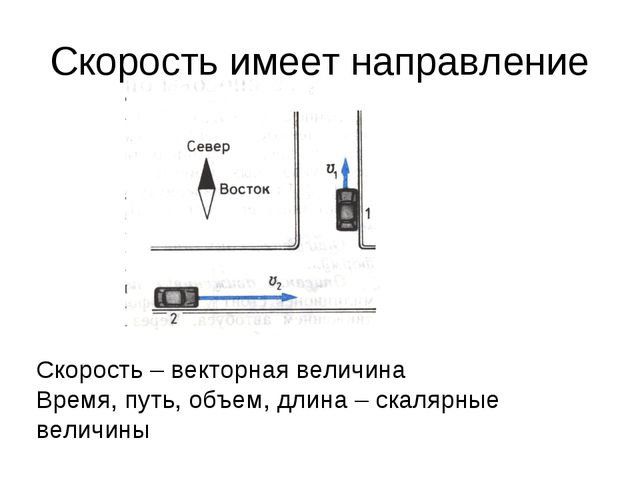 Скорость имеет направление Скорость – векторная величина Время, путь, объем,...