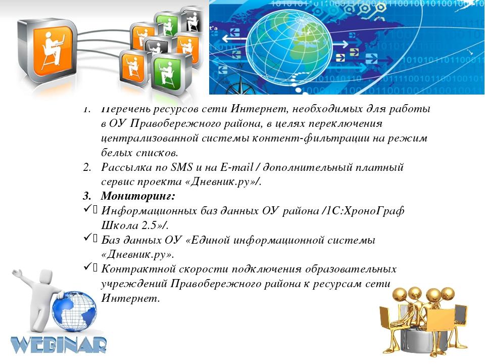 Перечень ресурсов сети Интернет, необходимых для работы в ОУ Правобережного р...