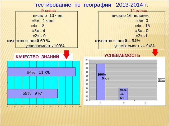 тестирование по географии 2013-2014 г. 9 класс 11 класс писало -13 чел. пис...