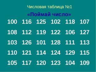 Числовая таблица №1 «Поймай число» 100116125102118107 10811211912210