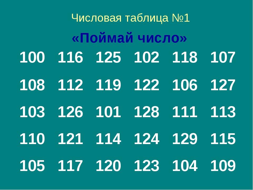 Числовая таблица №1 «Поймай число» 100116125102118107 10811211912210...