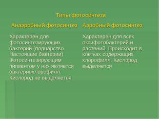 Типы фотосинтеза Анаэробный фотосинтезАэробный фотосинтез Характерен для фо