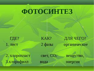 ФОТОСИНТЕЗ ГДЕ? КАК? ДЛЯ ЧЕГО? 1. лист 2 фазы органическое 2. хлоропласт свет