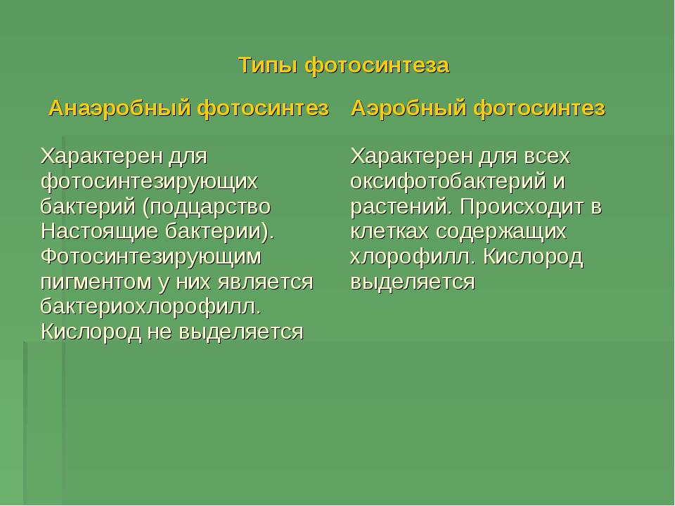 Типы фотосинтеза Анаэробный фотосинтезАэробный фотосинтез Характерен для фо...